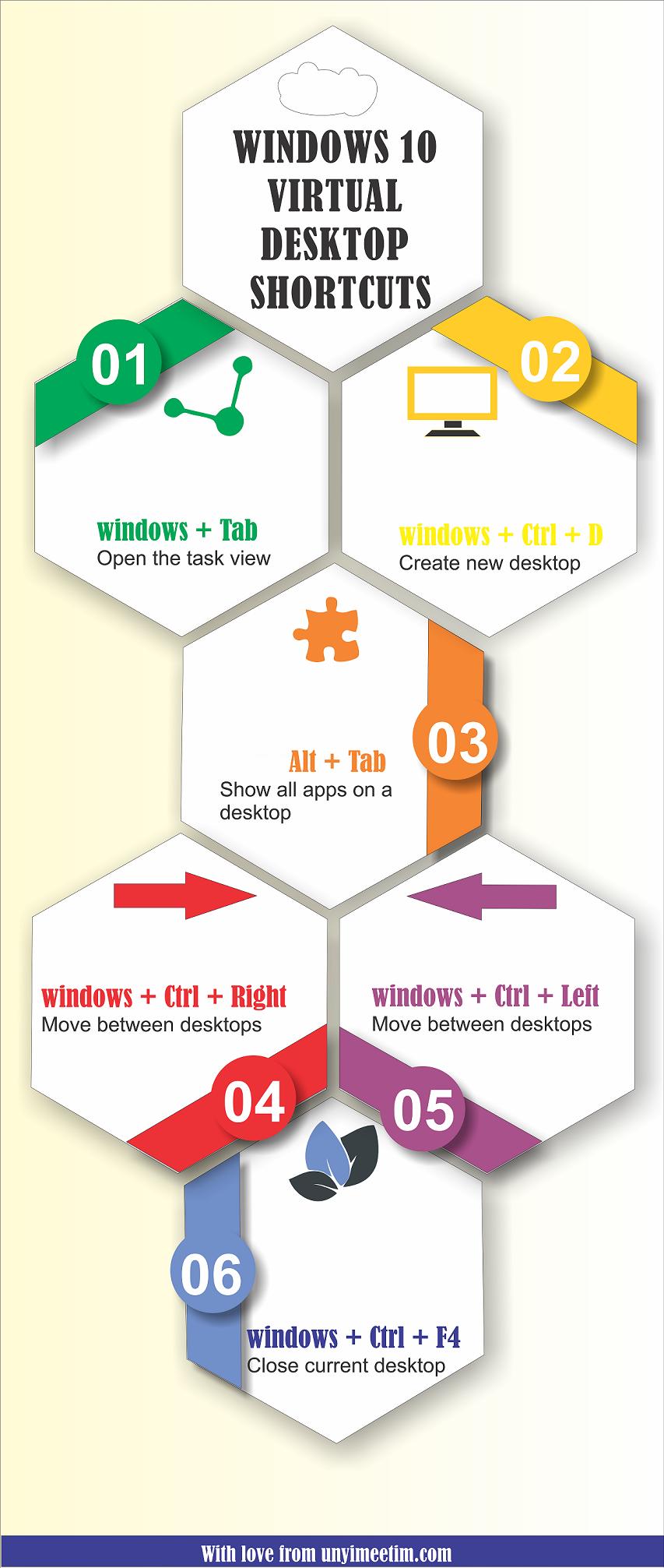 Windows 10 virtual desktop shortcuts